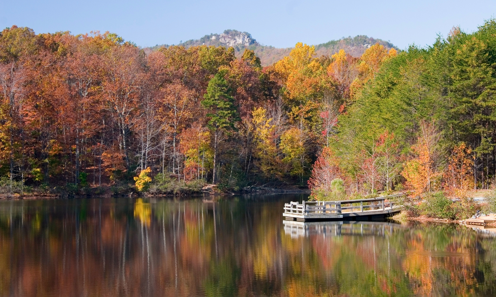 Vacation rentals in Lake Gaston