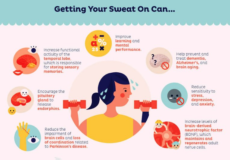 Get your sweat on!