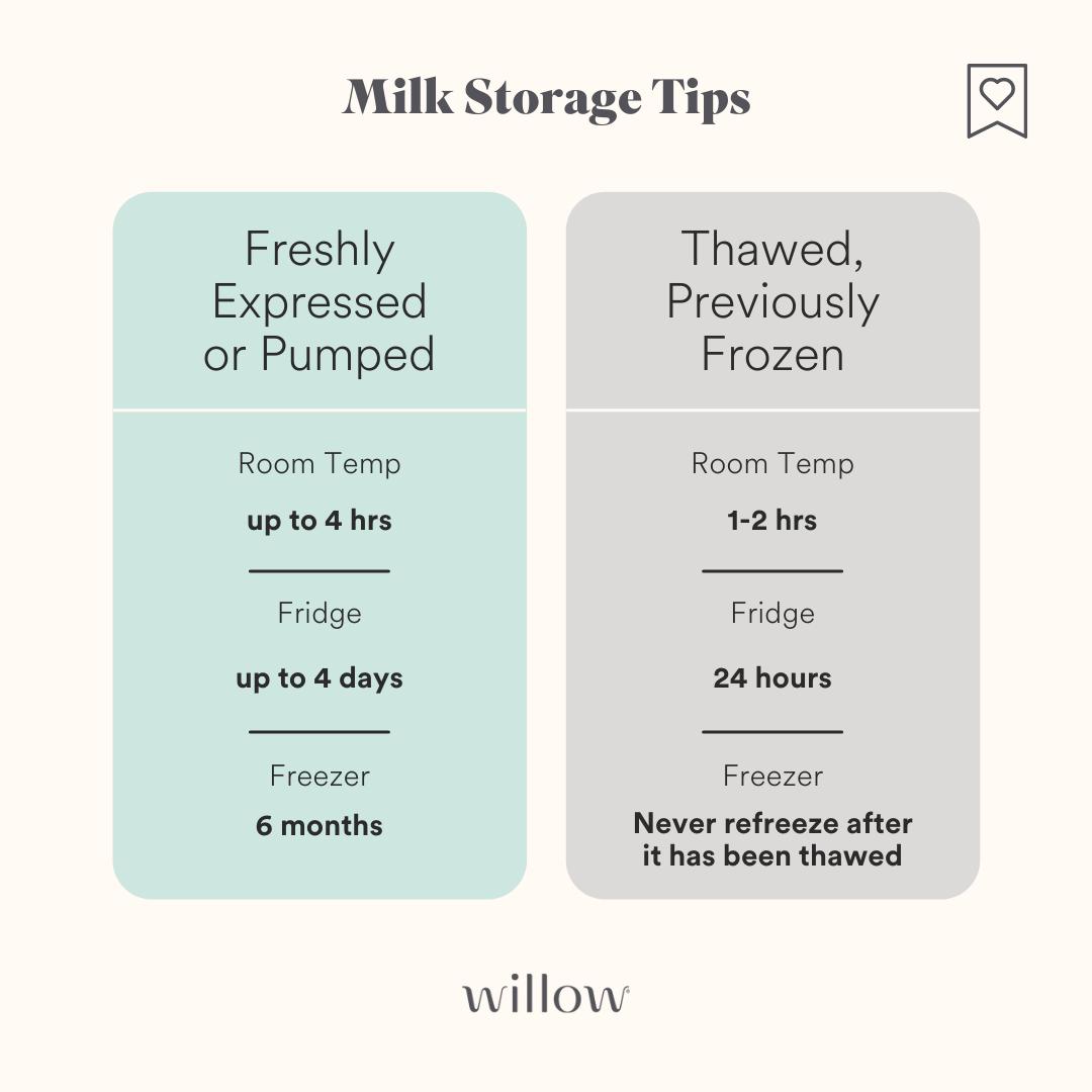 Milk Storage Tips