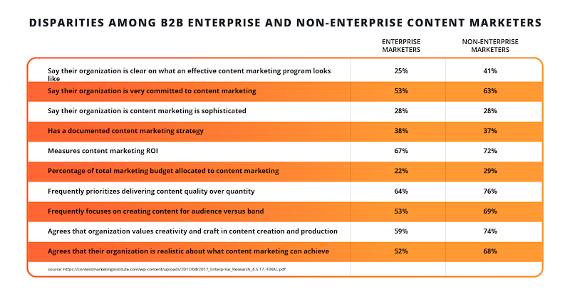 content-marketing-survey.png