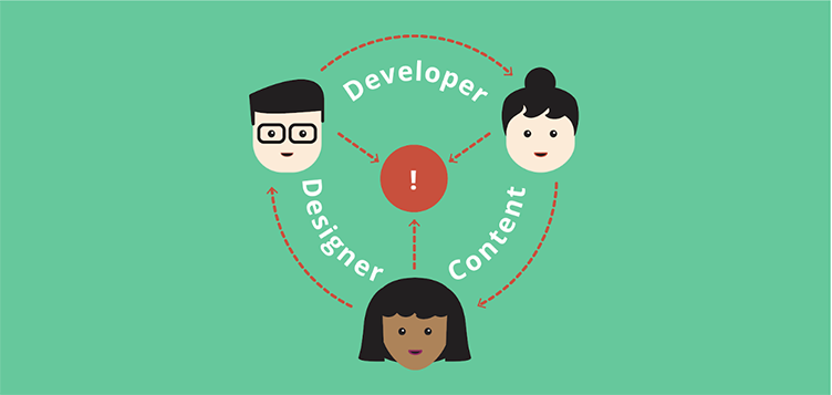 Designer Content and Developer