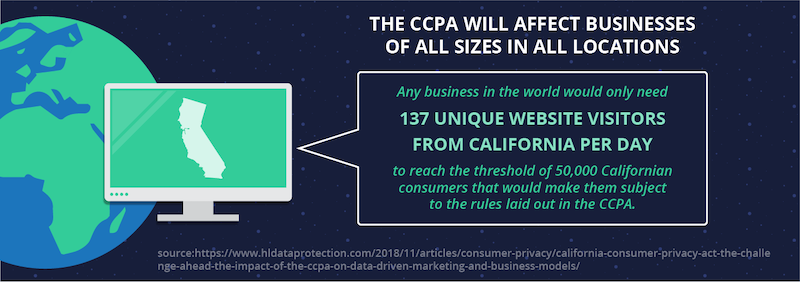 ccpa-impact-globally.png