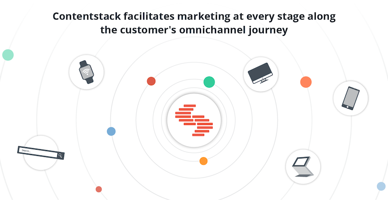 Contentstack-logo-surrounded-by-devices-showing-omnichannel-capabilities.png