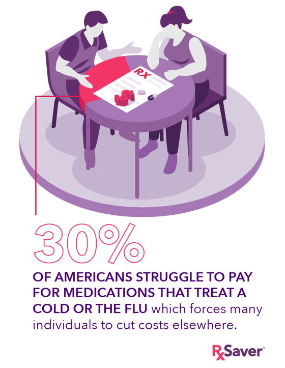 illustration of two people concerned over bill payment on table