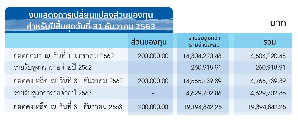 csr_jul21_table3.png