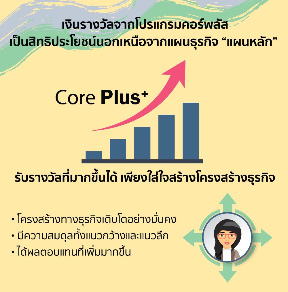 coreplus-qa-detail06