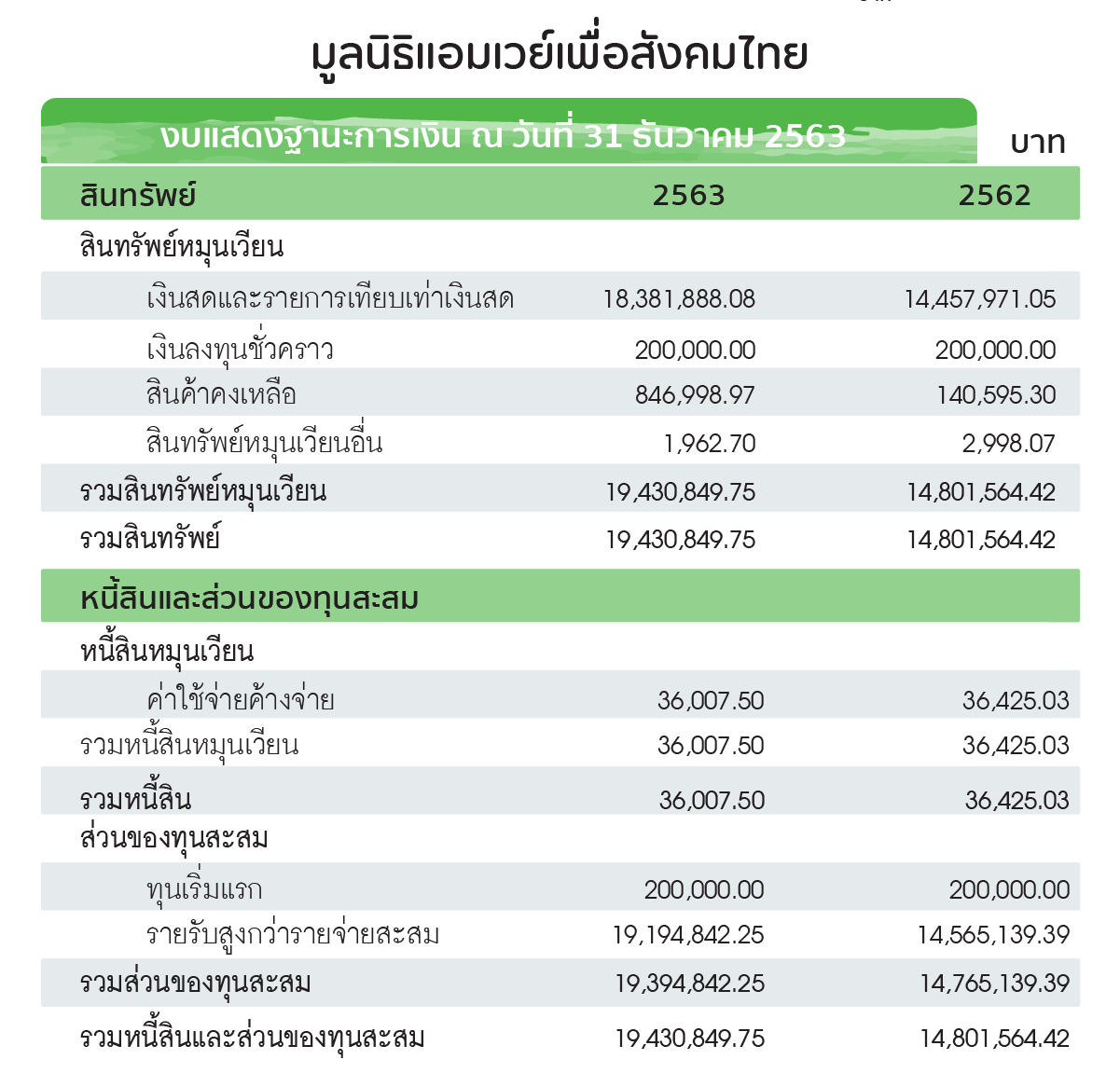 csr_jul21_table1.png