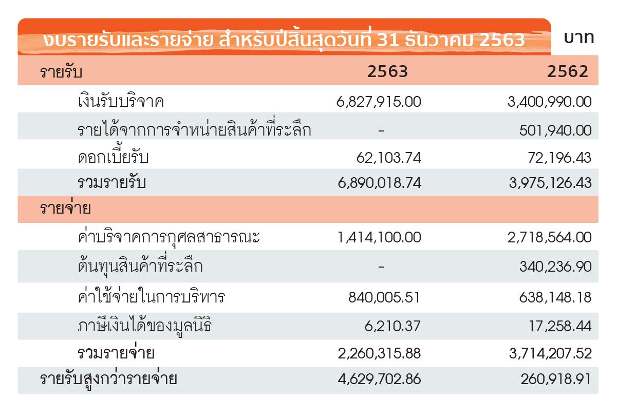 csr_jul21_table2.png