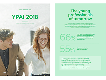 YPAI 2018 Europe