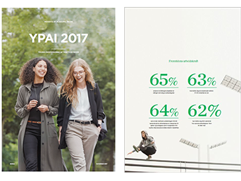 YPAI 2017