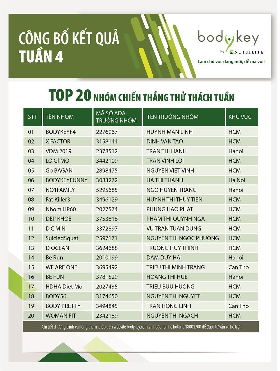 KQ_T20_Tuan_04.jpg