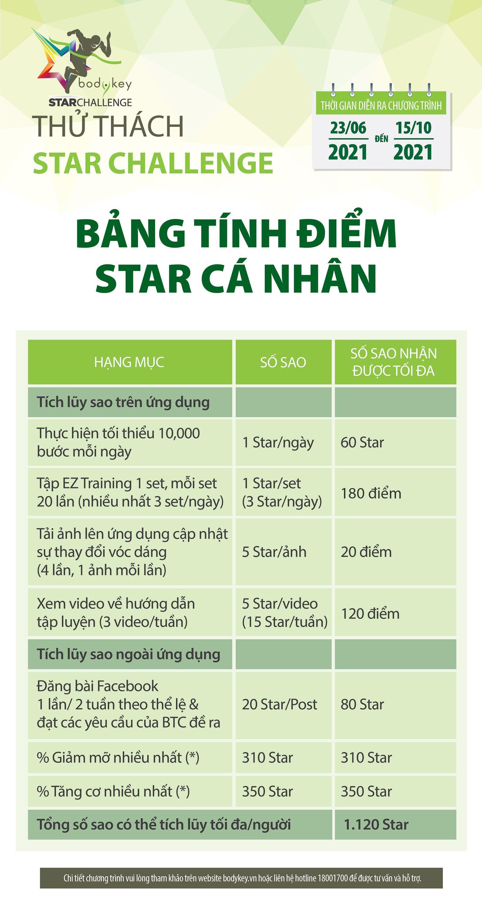 Bảng_điểm_Star.jpg