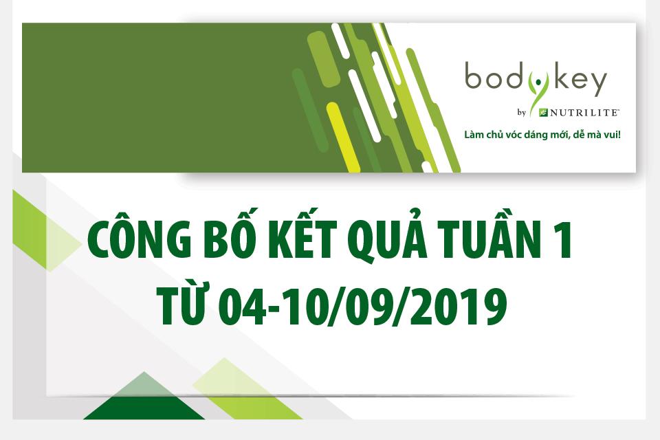 BodyKey_KQT_1_960x640.jpg