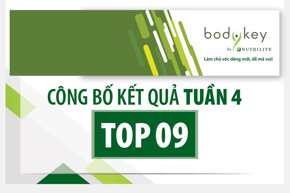 BodyKey_KQT4_T9_960x640.jpg