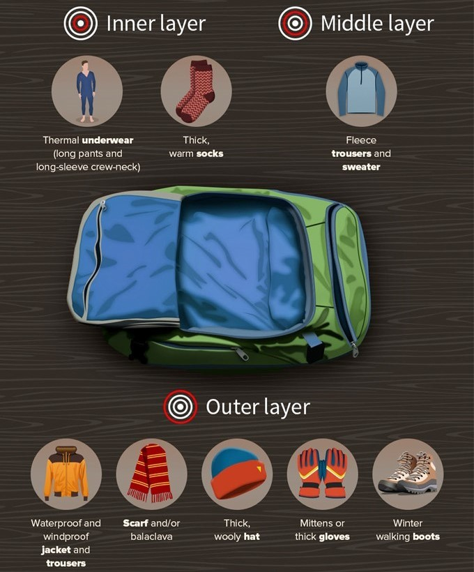 Packing_info-updated-2018-what-to-pack.jpg