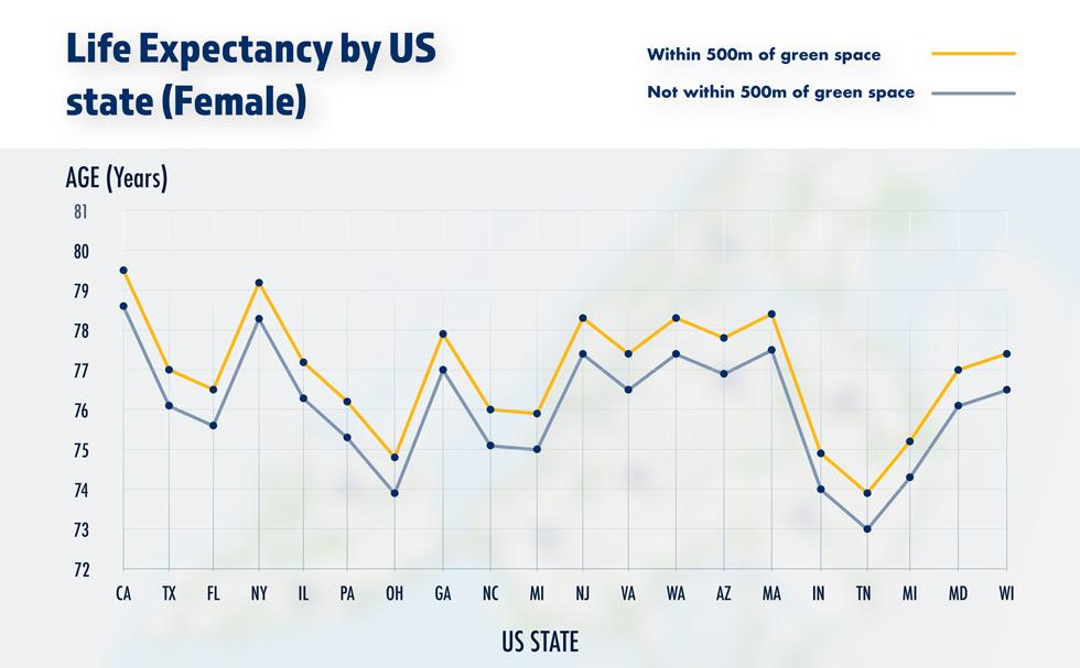 980Female-life-expectancy-chart.jpg