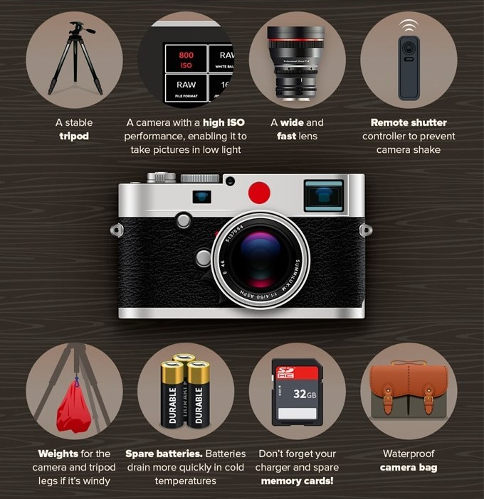 Packing_info-updated-2018-photography.jpg
