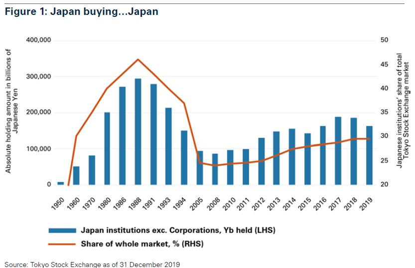figure_1_japan_buying_japan.jpg
