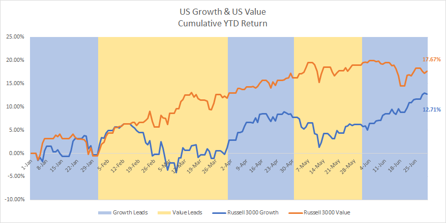 growth_and_value.png