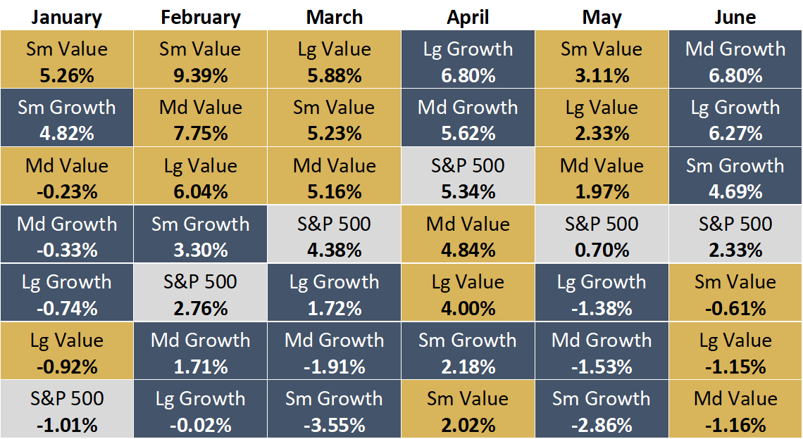 growth_and_value_2.png