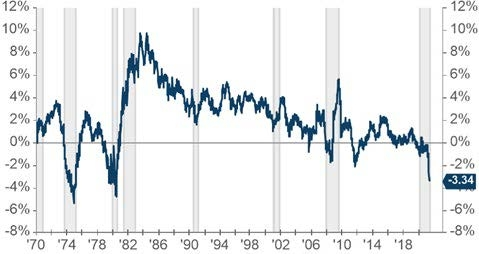 figure_2_10y_treasury.jpg