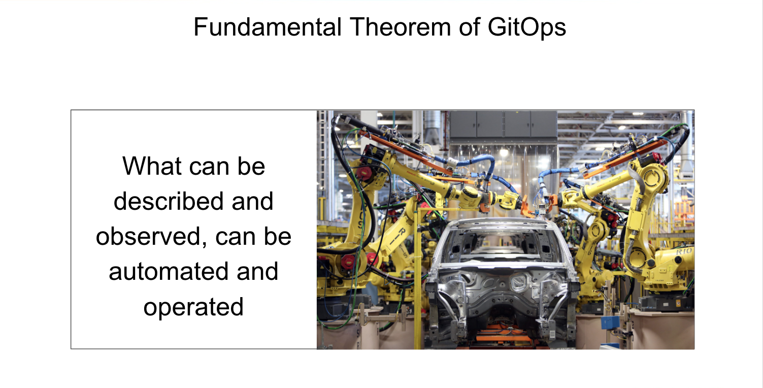 gitops_theorem_good_quality.png