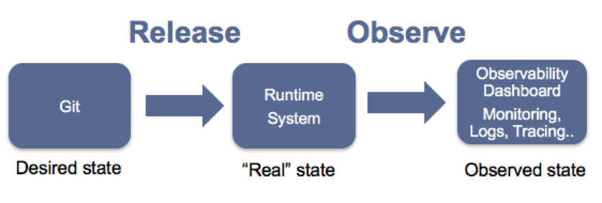 observability.png