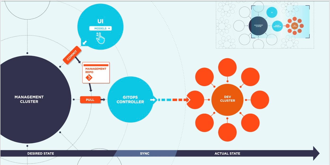 models-diagram.png