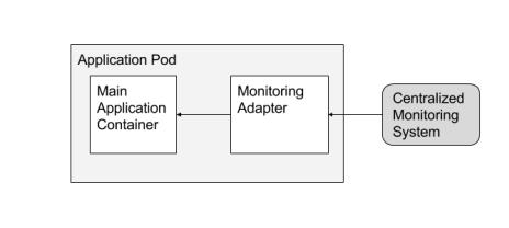 adaptor-pattern.png
