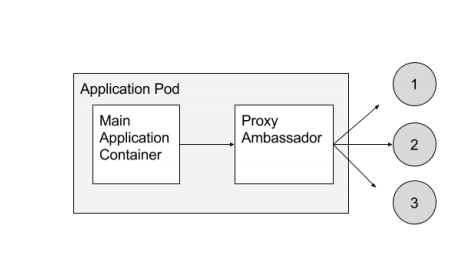 ambassador-pattern.png