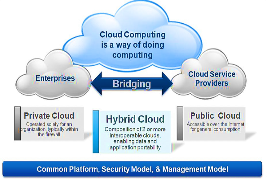 hybrid-cloud.png