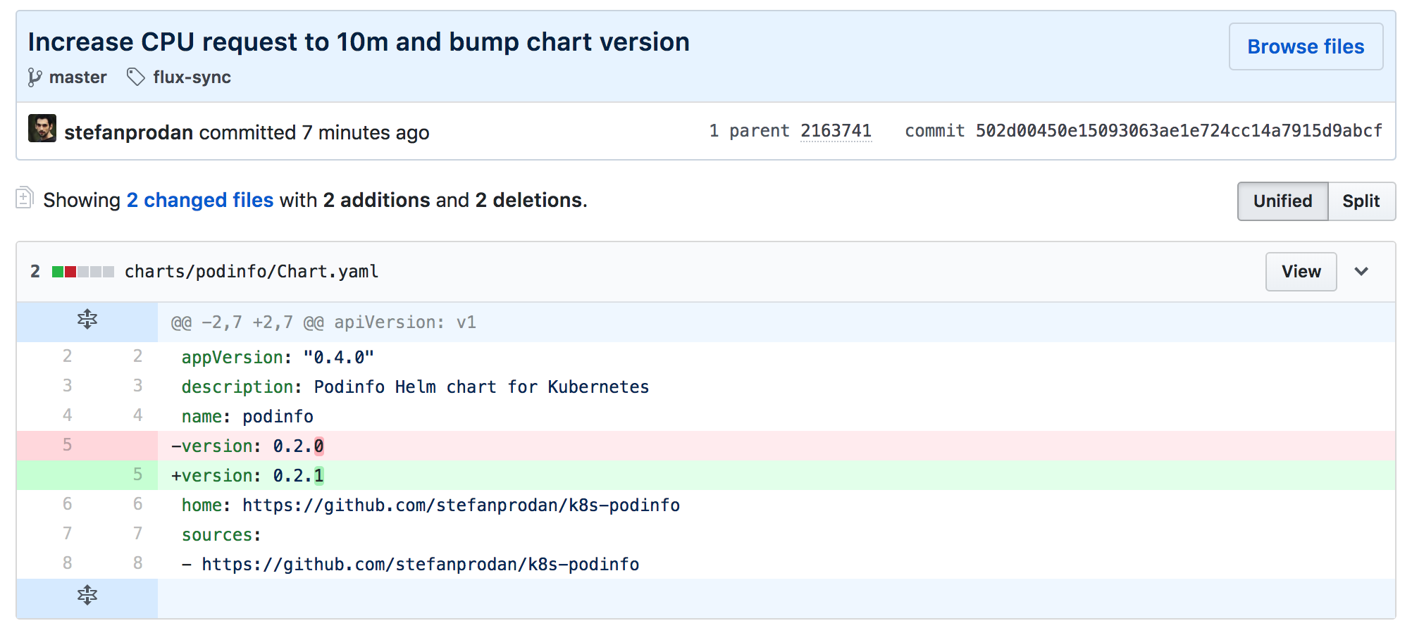 flux-helm-chart-update.png