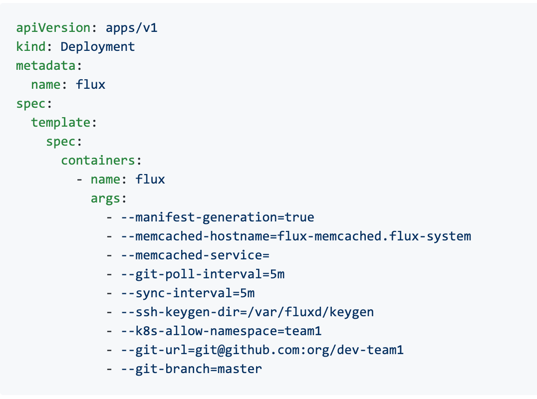 flux-patch-yaml.png