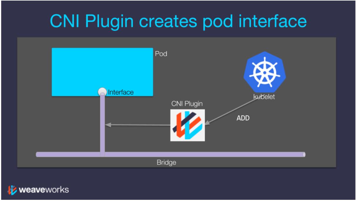 cni-plugin.png