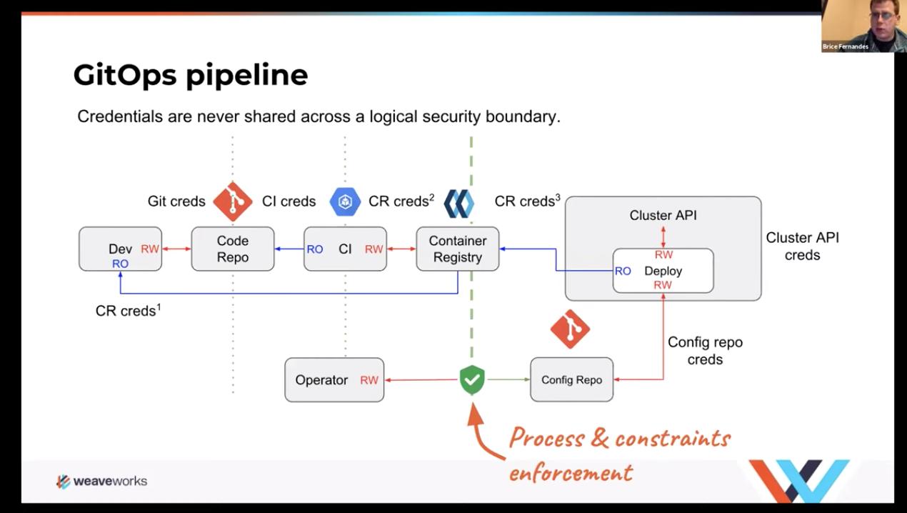 GitOps-pipeline.png
