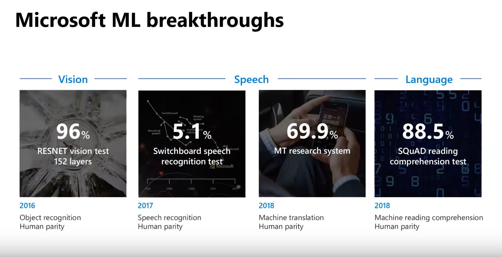 microsoft-ml-research.png
