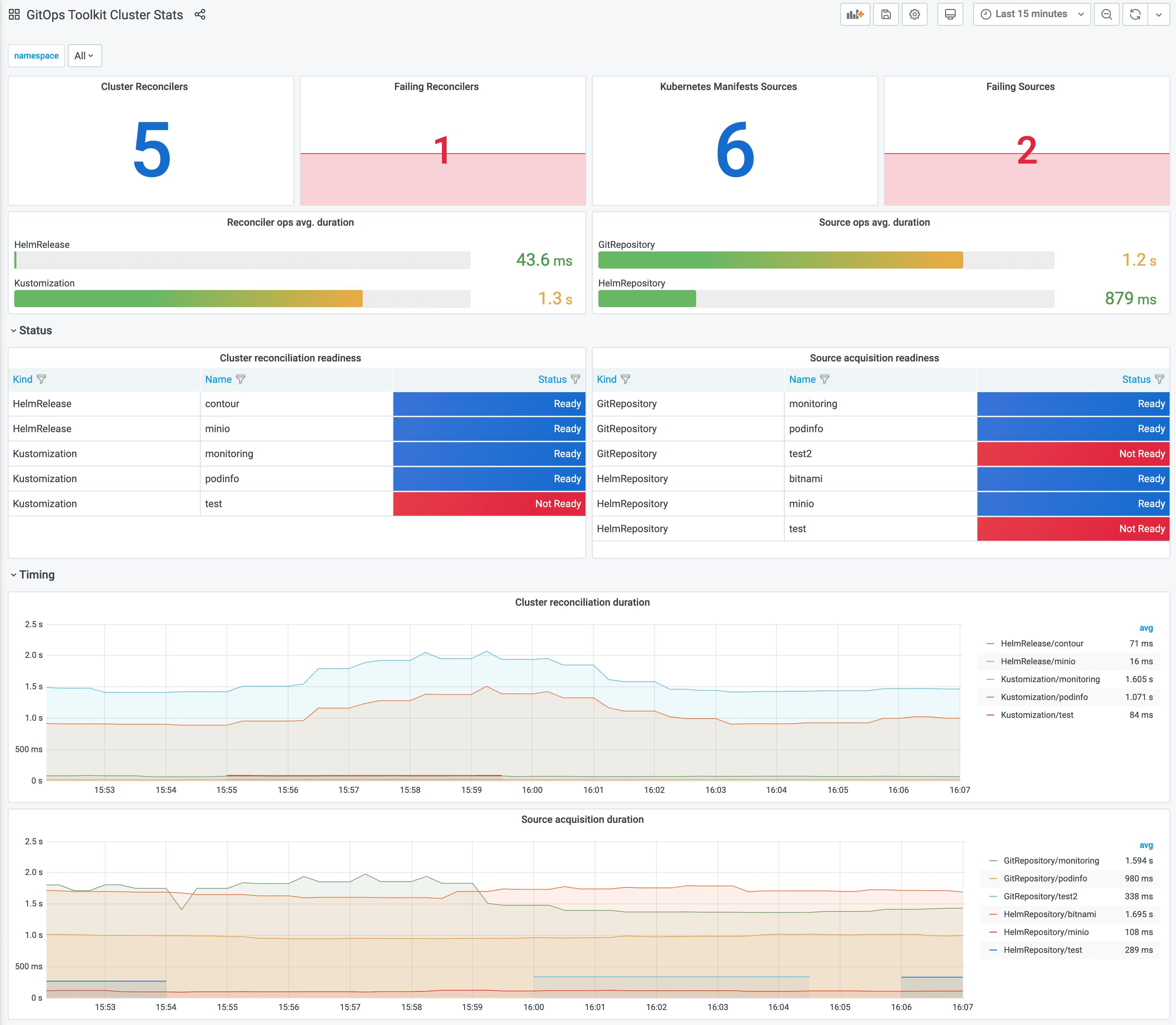 The Road to Flux v2 - November update