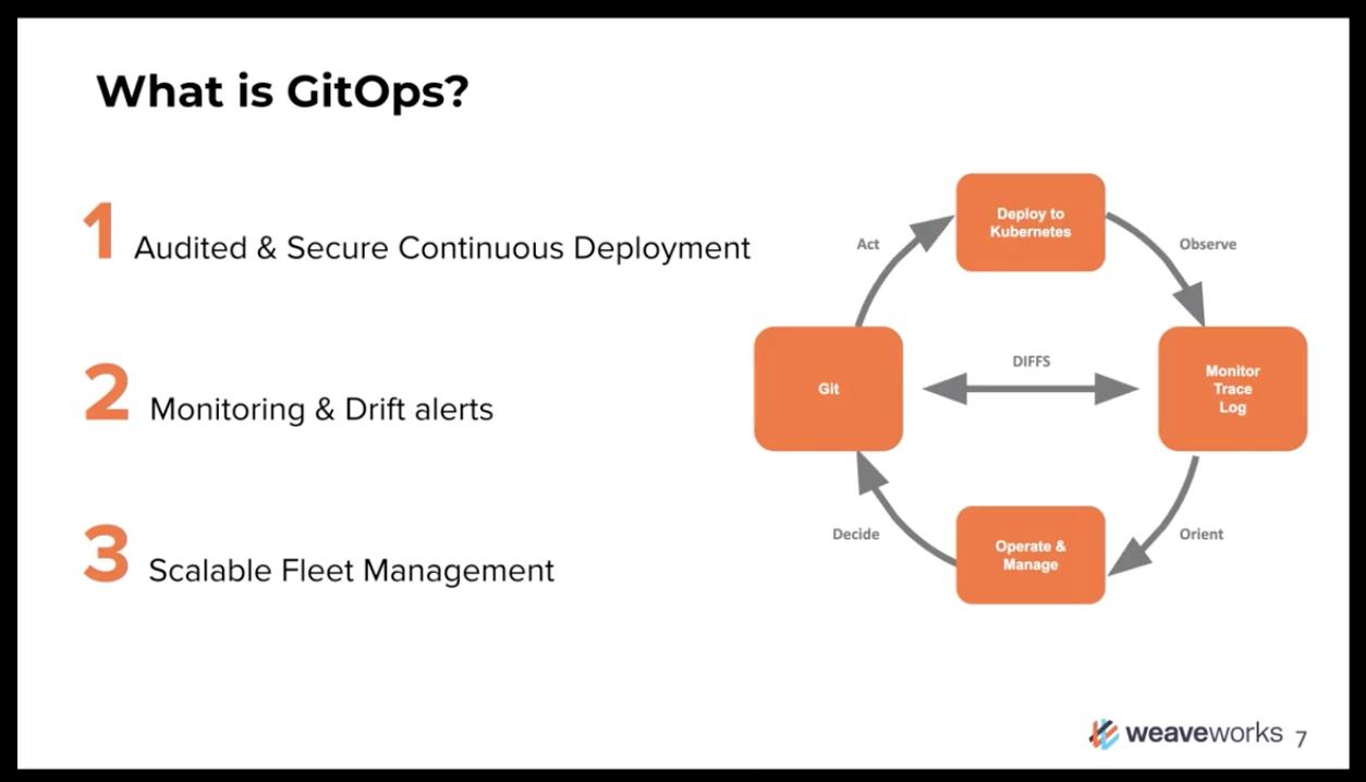 GitOps-loop.png