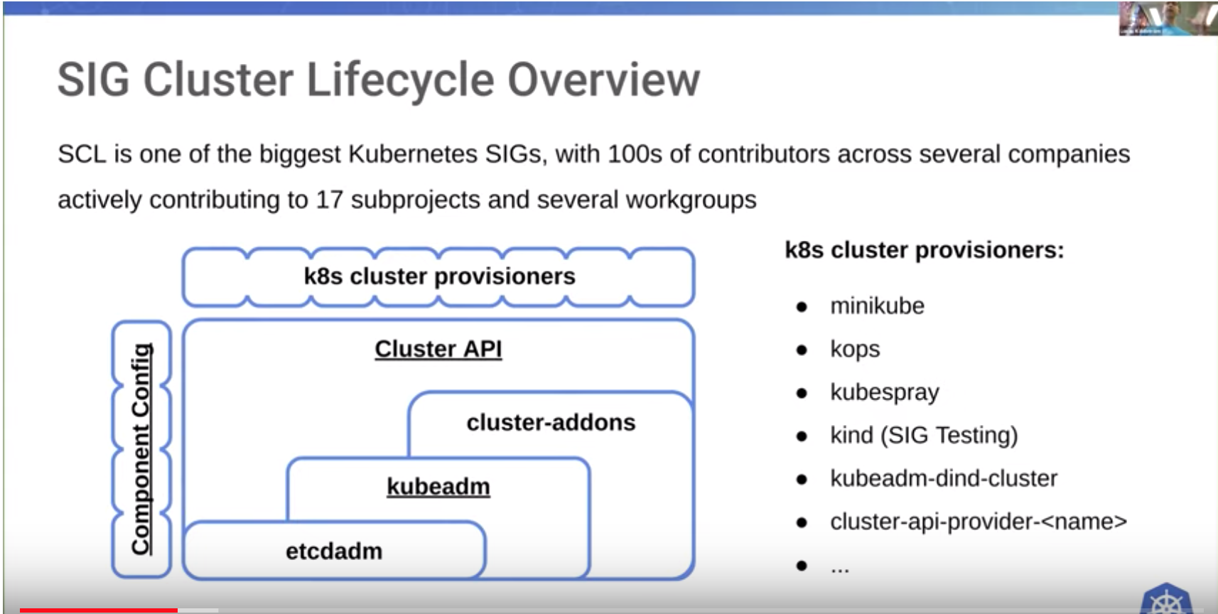 SIG-cluster-lifecycle-projects.png