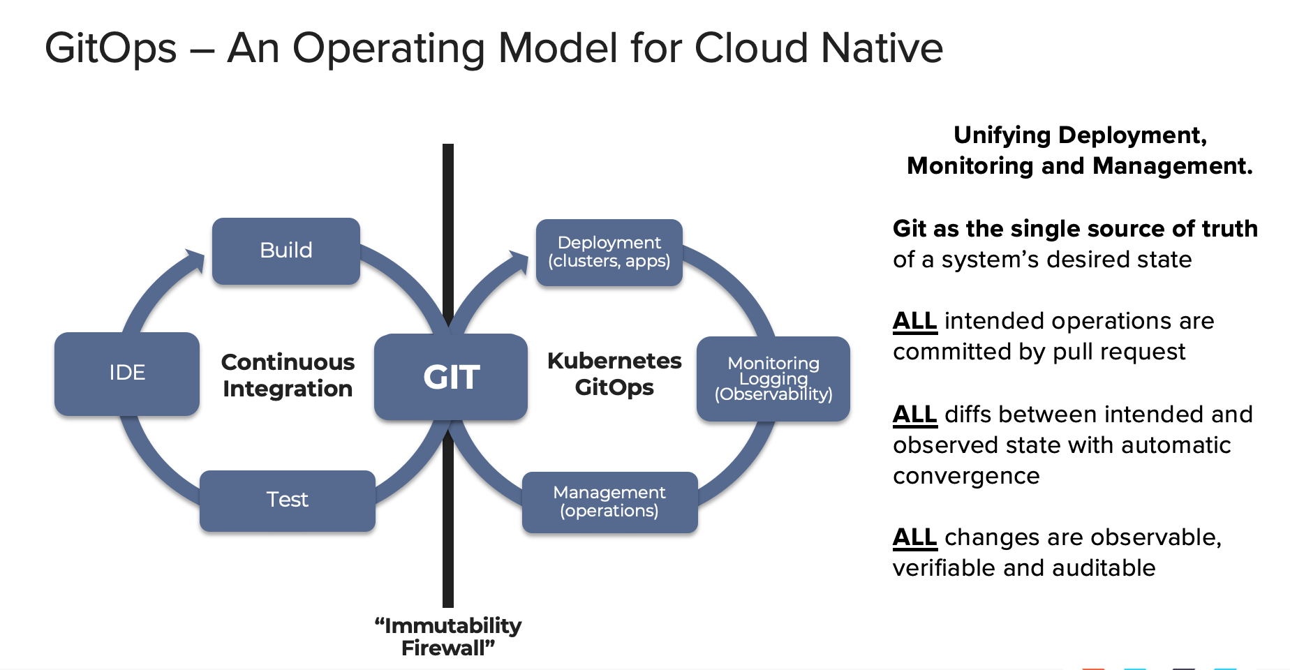 gitops-cloud-native.png