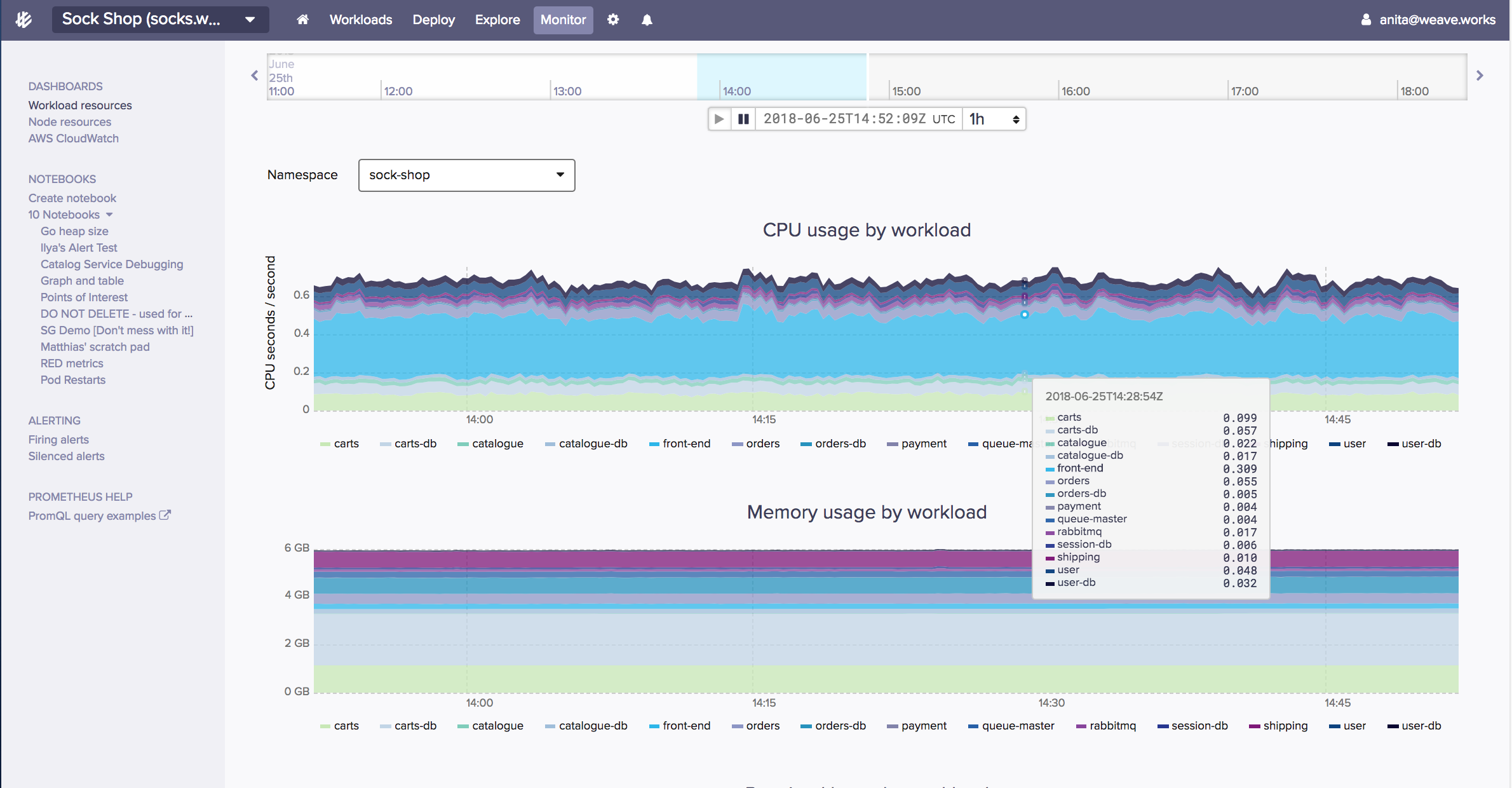 mouseover-dashboard (1).png