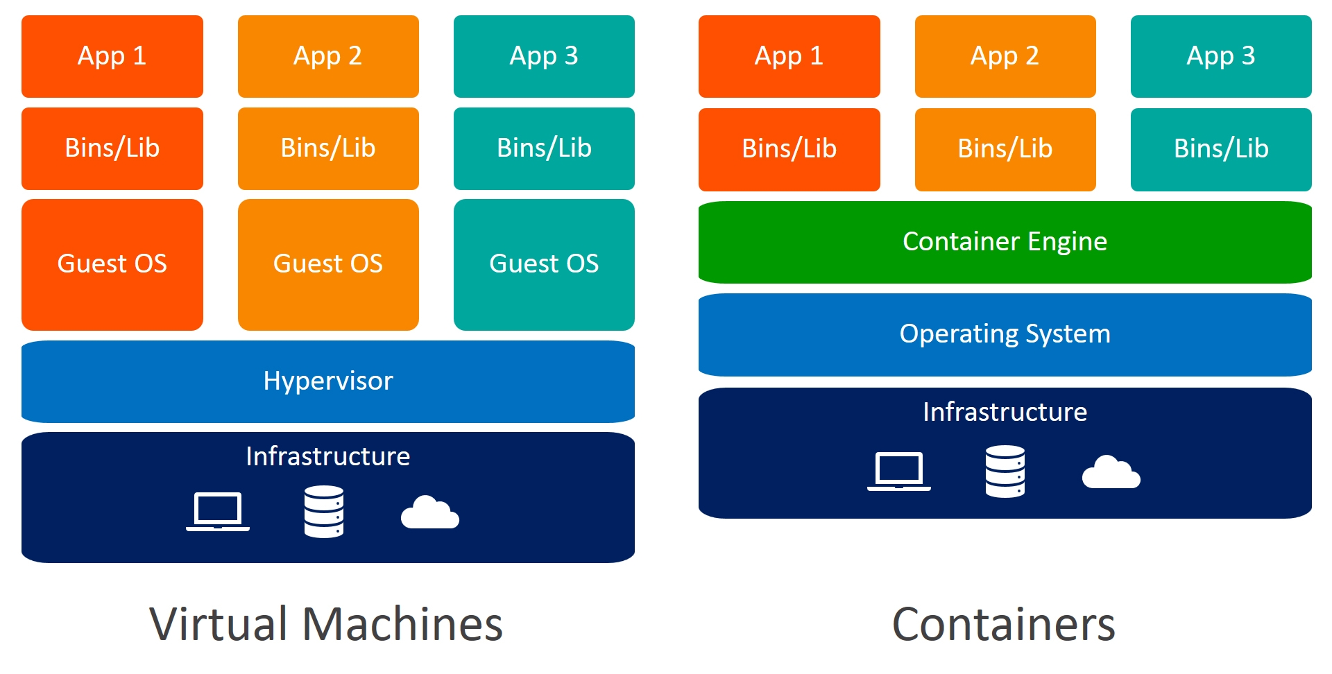 containers-vs-virtual-machines.jpg