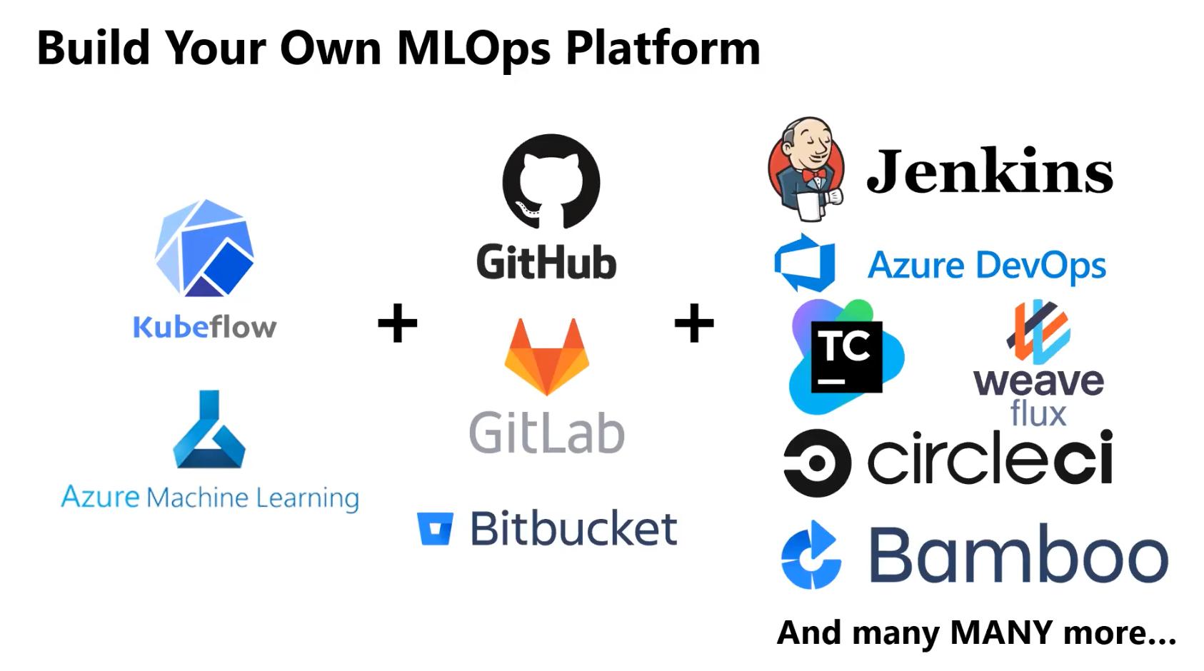 build-ml-platform-gitops.png