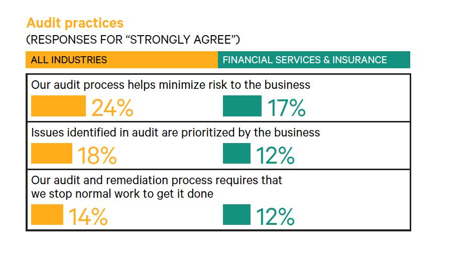 audit_practices.png