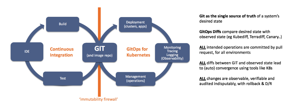 git-diagram.png