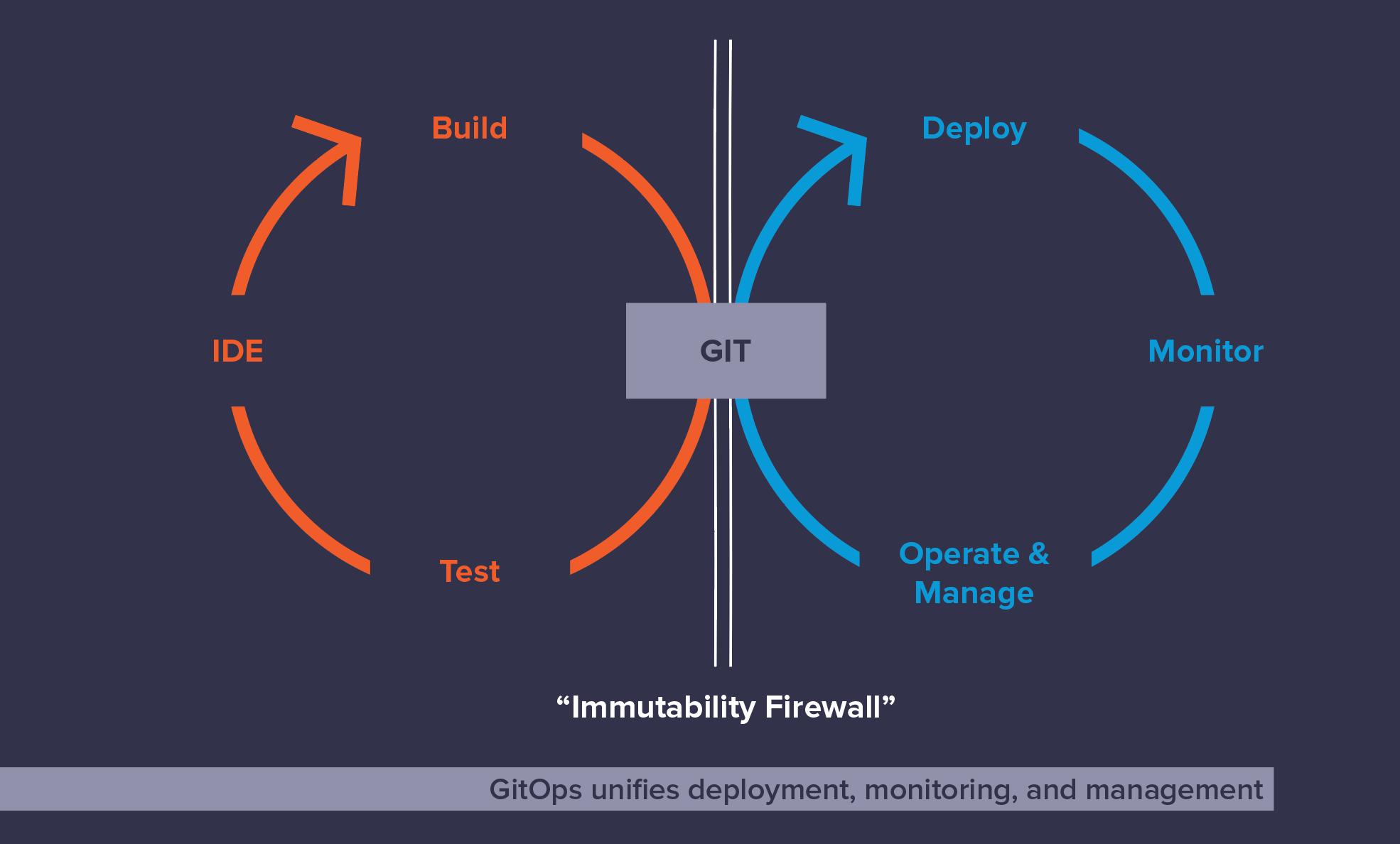 GitOps_flow.png