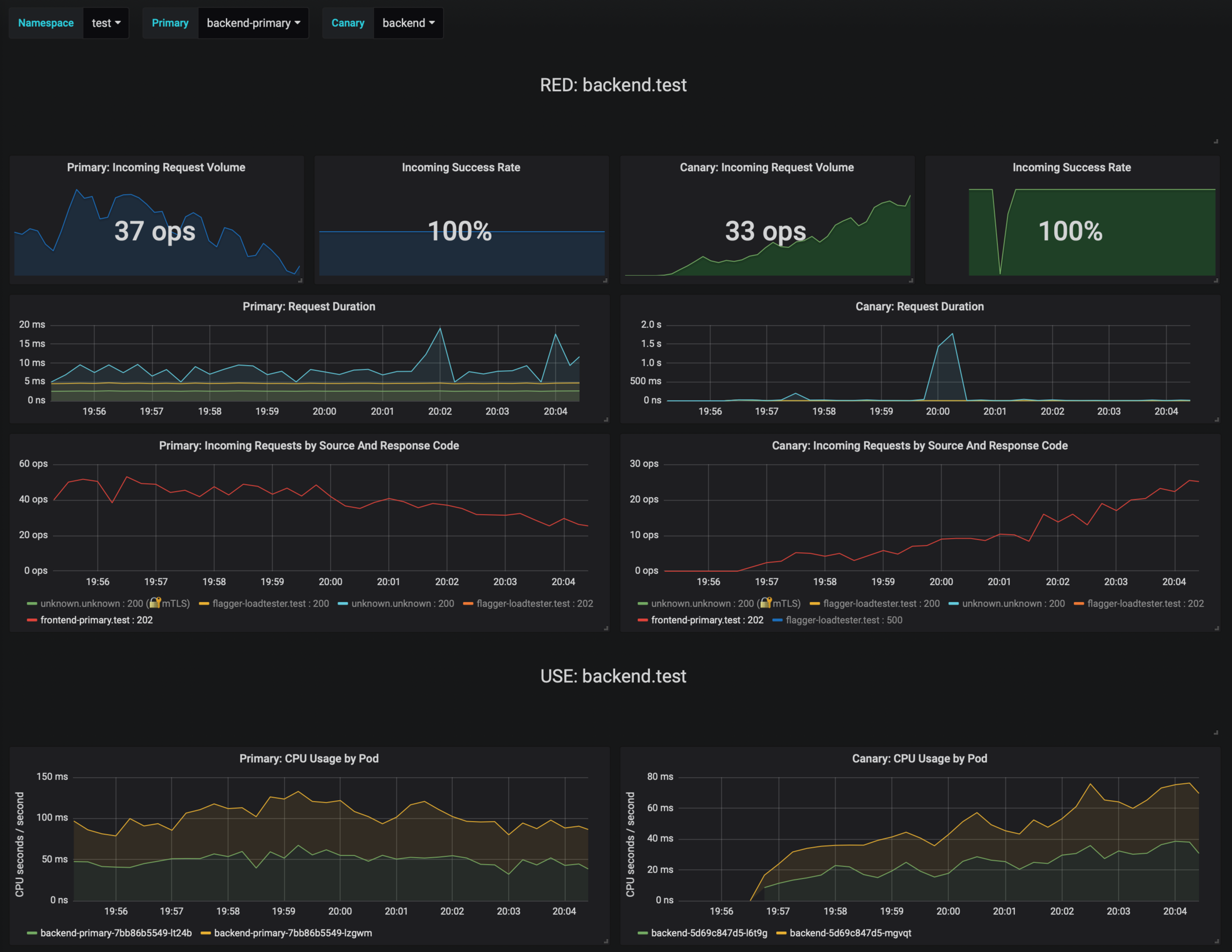 demo-backend-dashboard.png