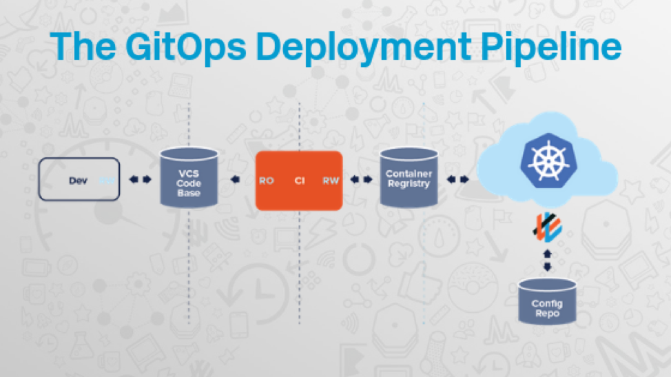 gitops_pipeline.png