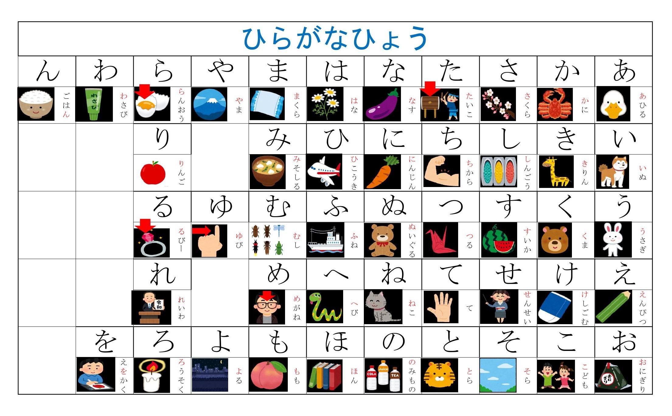 hiragana_chart_berlitz.jpg