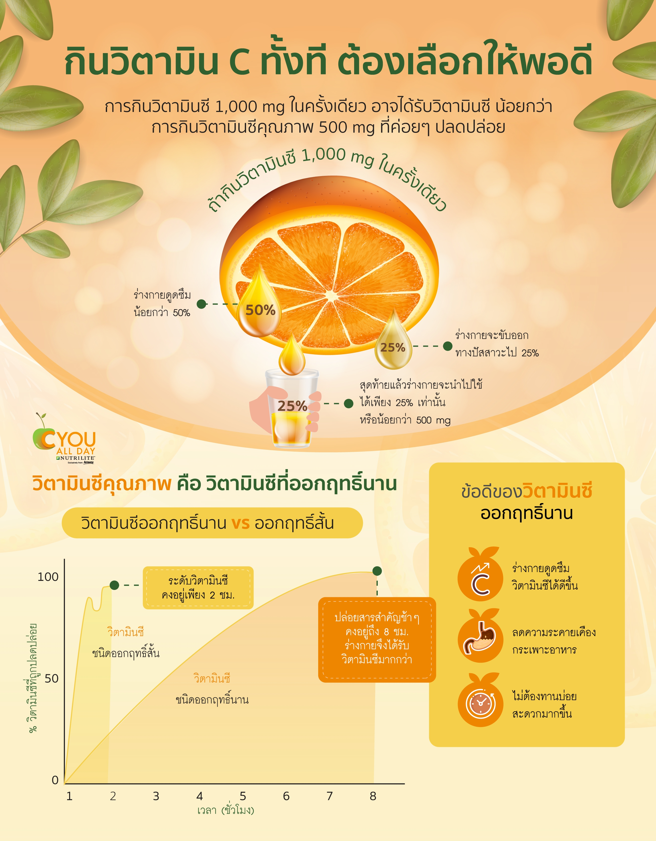 vitaminc_for_healthy_3.jpg